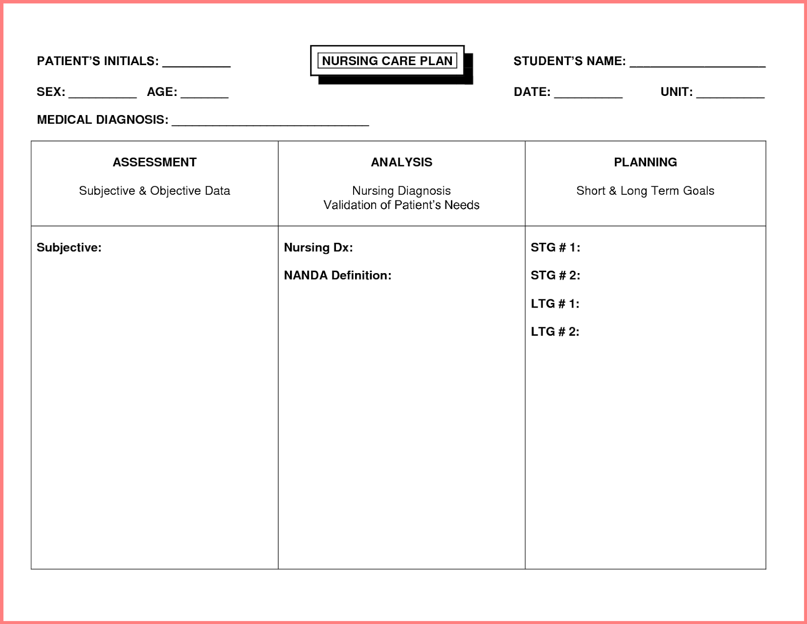 Free Nursing Care Plan Templates | Resume Letter Business