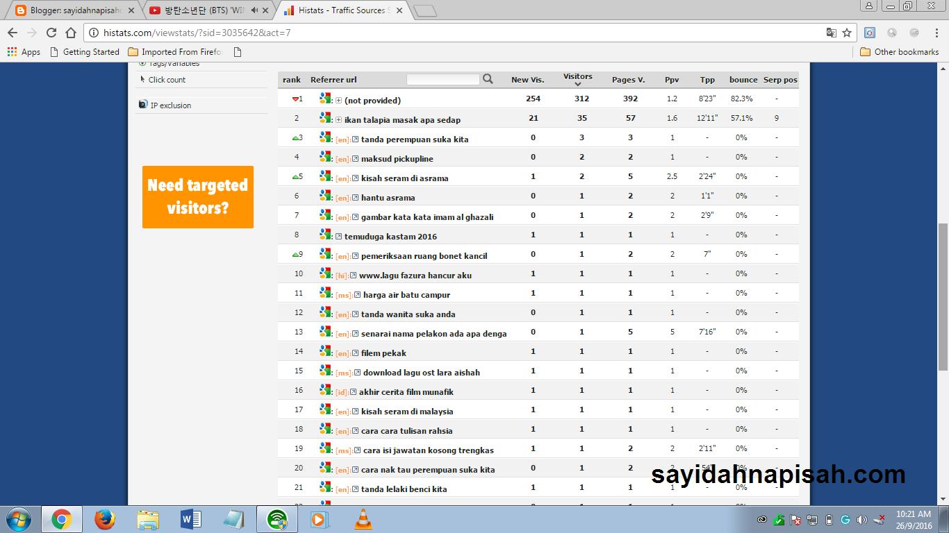 cara tengok trafik statistik blog dengan tepat