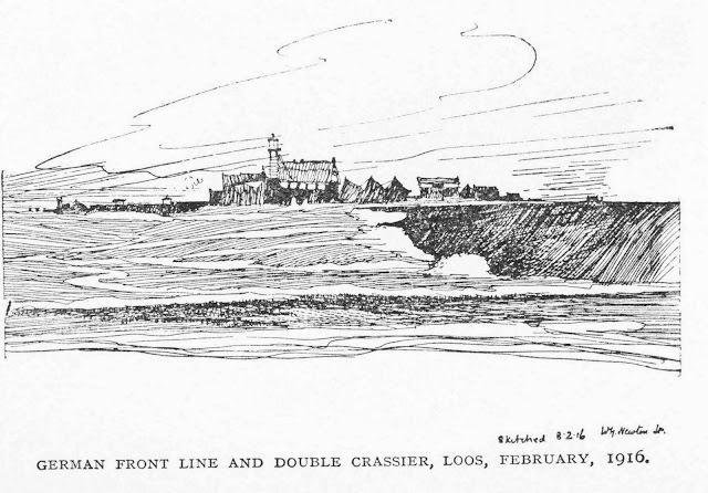 Military Sketching: Essays