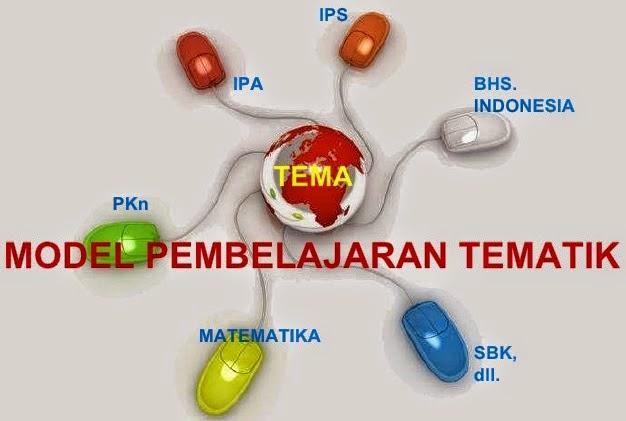 Model  Pembelajaran Tematik Terpadu