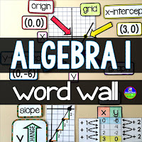 Algebra 1 Word Wall