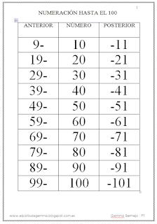 ANTERIOR Y POSTERIOR 0-100 10 FICHAS