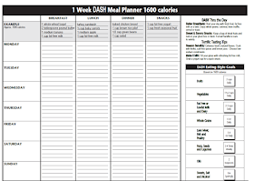 spreadsheets for 1600 calorie diet plan on dash