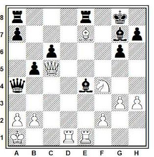 Posición de la partida Gustafsson - Corho (Finlandia, 1978)