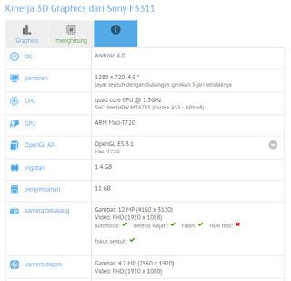 Dua perangkat misterius Sony-F3216 dan Sony-F3311 muncul di GFXBench