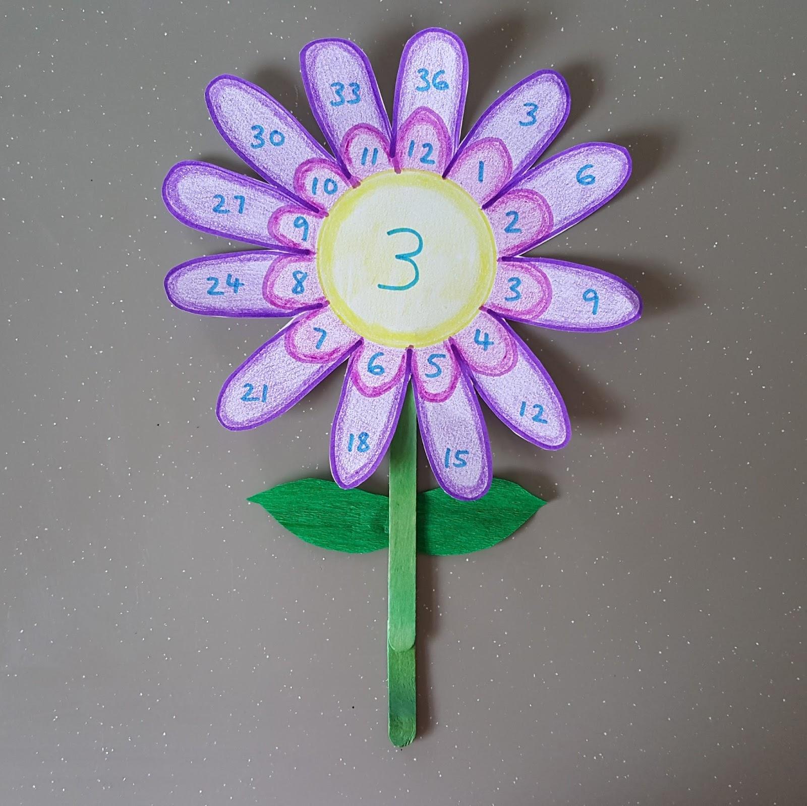 Waldorf Inspired Multiplication Crafts