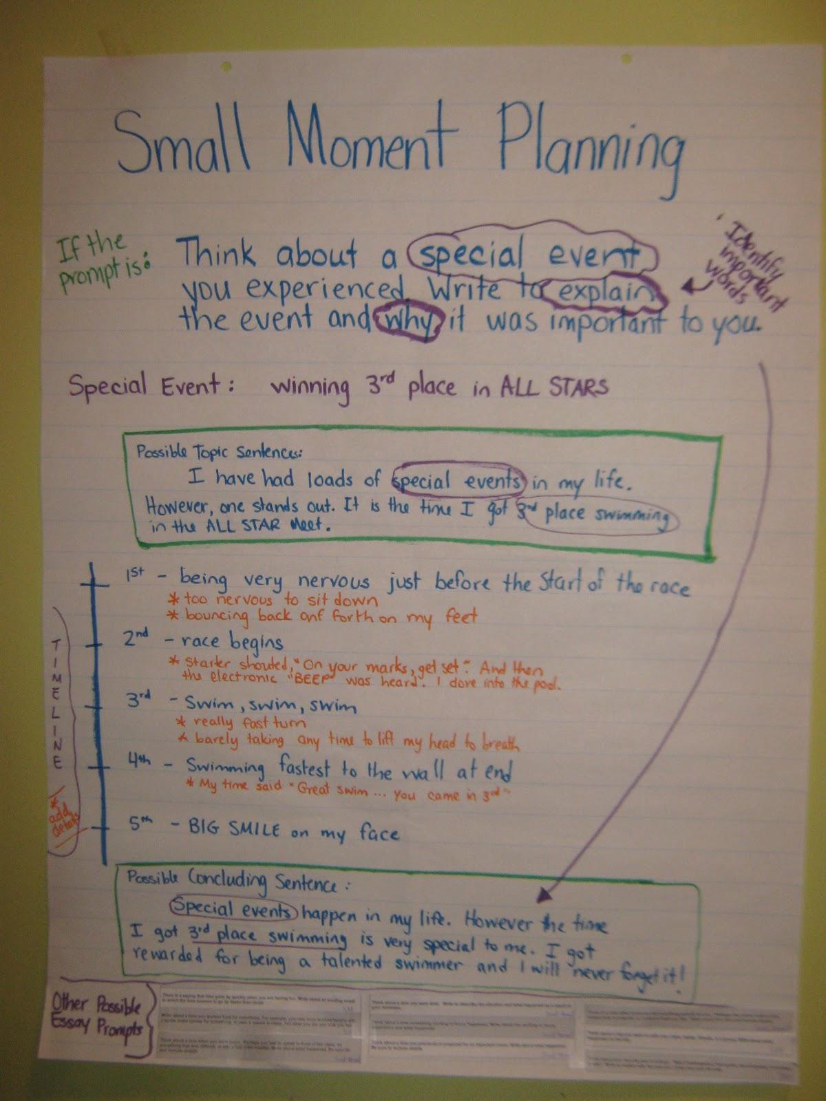 5th Grade Writing Worksheets