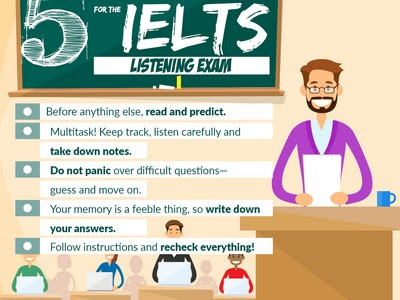 Tips, IELTS of Read and listen reviews