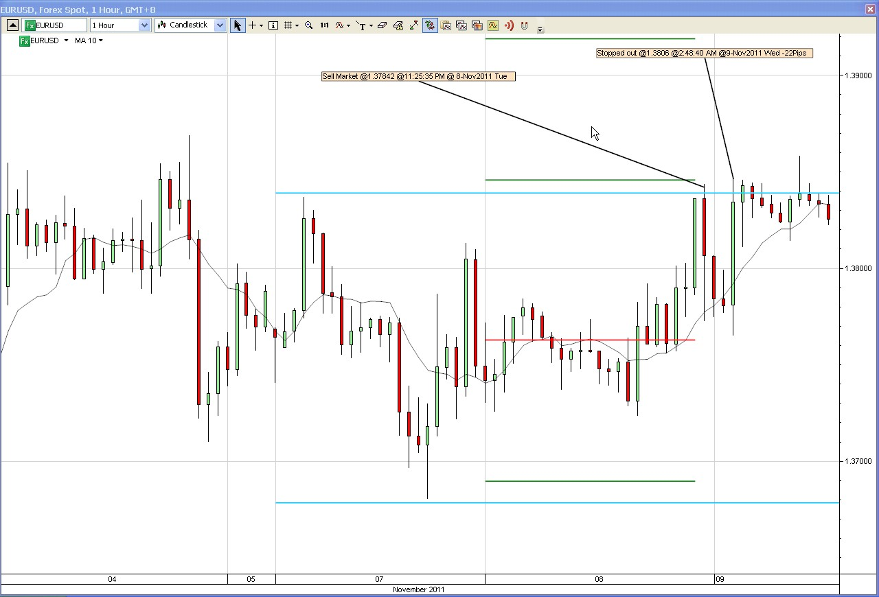 Forex tick chart patterns
