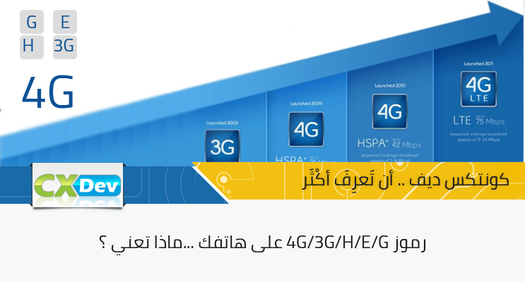 رموز 4g/3g/h/e/g هاتفك ...ماذا تعني