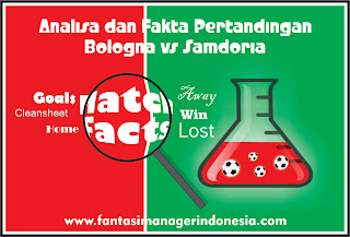 analisa dan fakta pertandingan bologna vs sampdoria
