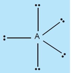 bentuk molekul Bipiramida trigonal