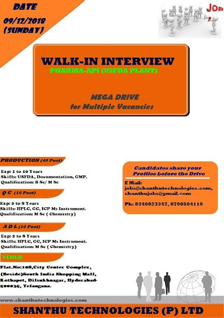 Shanthu Technology Walk-In In Interview For Quality Control, Production