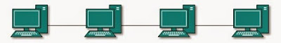 Topologi Jaringan (Pengertian, Macam-Macamnya, Kelebihan dan Kekurangannya)