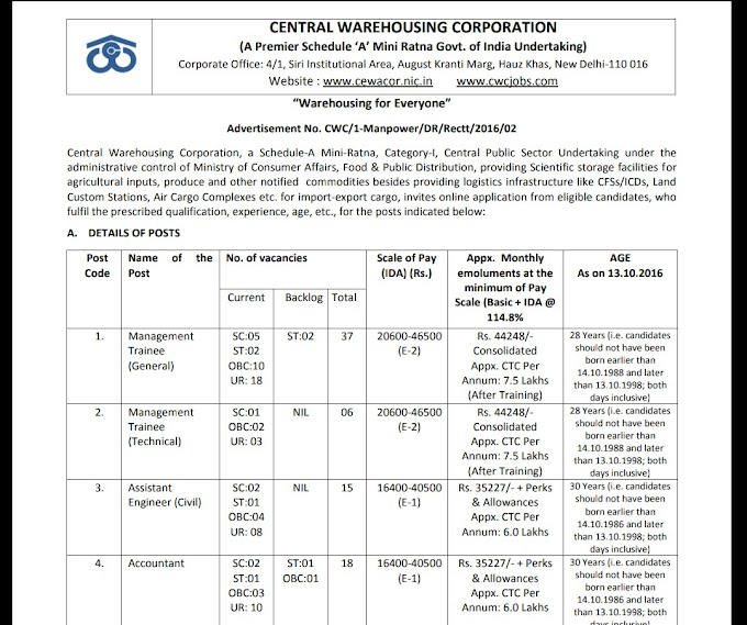 Central Warehousing Corporation Admit Card Released For Various Posts.- Download Now