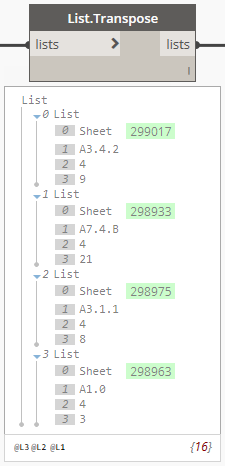 Dynamo: Sorting a List of Lists by a Value in the Sub-List