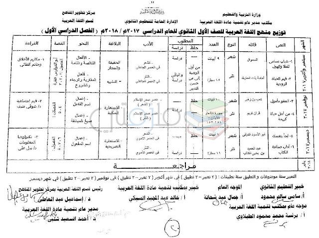 توزيع منهج اللغة العربية للصف الأول الثانوي الترم الاول