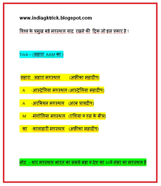 Madhya pradesh general knowledge in hindi