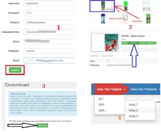 buku.kemdikbud.go.id Tempat Download Buku K13 Gratis