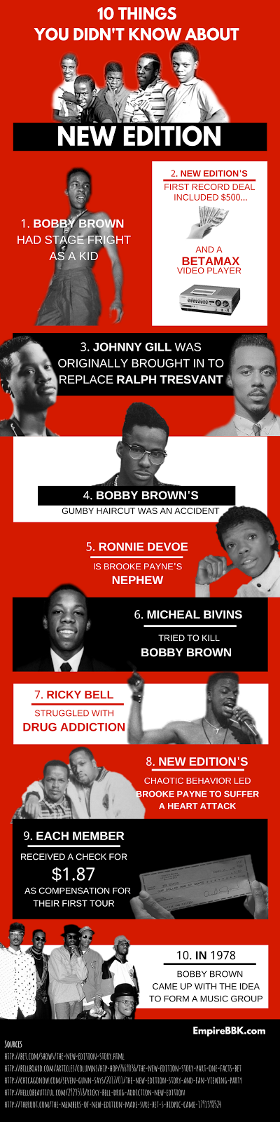 The New Edition Story Infographic