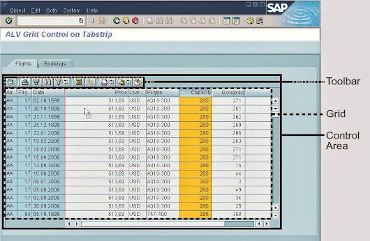 SAP ABAP Interview Questions - Google+