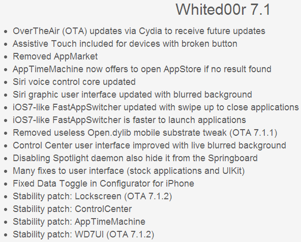 Changelog and Features of  Whited00r iOS 7.1, 7.0 Custom Firmware