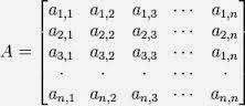 Code C/C++: Tính định thức của ma trận