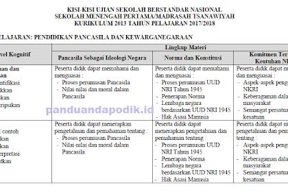 Kisi-kisi USBN SMP/MTs 2018 Lengkap