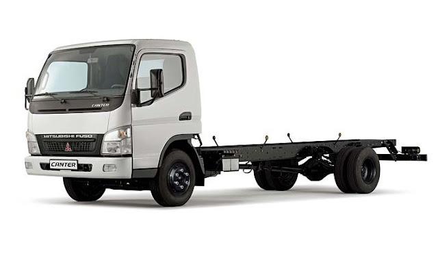 mitsubishi truk fuso canter los bak