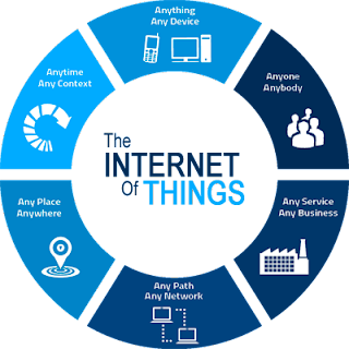 Internet of things for beginners