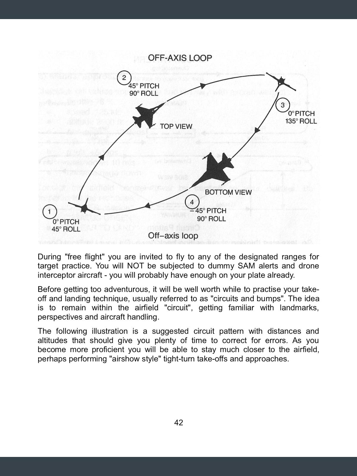 F 16 Combat pilot Manual Pdf