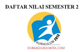 FORMAT NILAI K13 REVISI 2018 KELAS 6 SEMESTER 2 TERBARU
