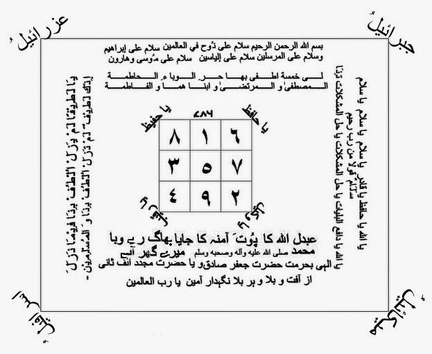 Bimari Se Bachne Ki Dua Archives Naqsh E Sulemani Islamic