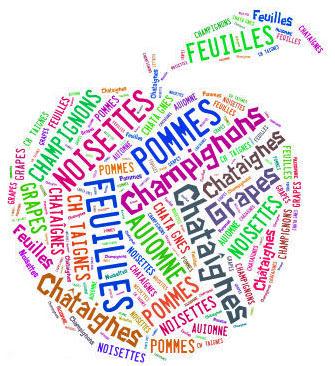 Jesień - słownictwo 1 - Francuski przy kawie