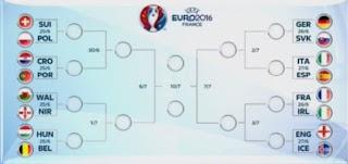 ottavi europe calcio 2016 noleggio video