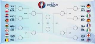 ottavi europe calcio noleggio video