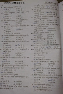 UP Lekhpal Question Paper Exam Model Paper