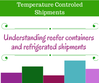 Understanding reefer containers and refrigerated shipments