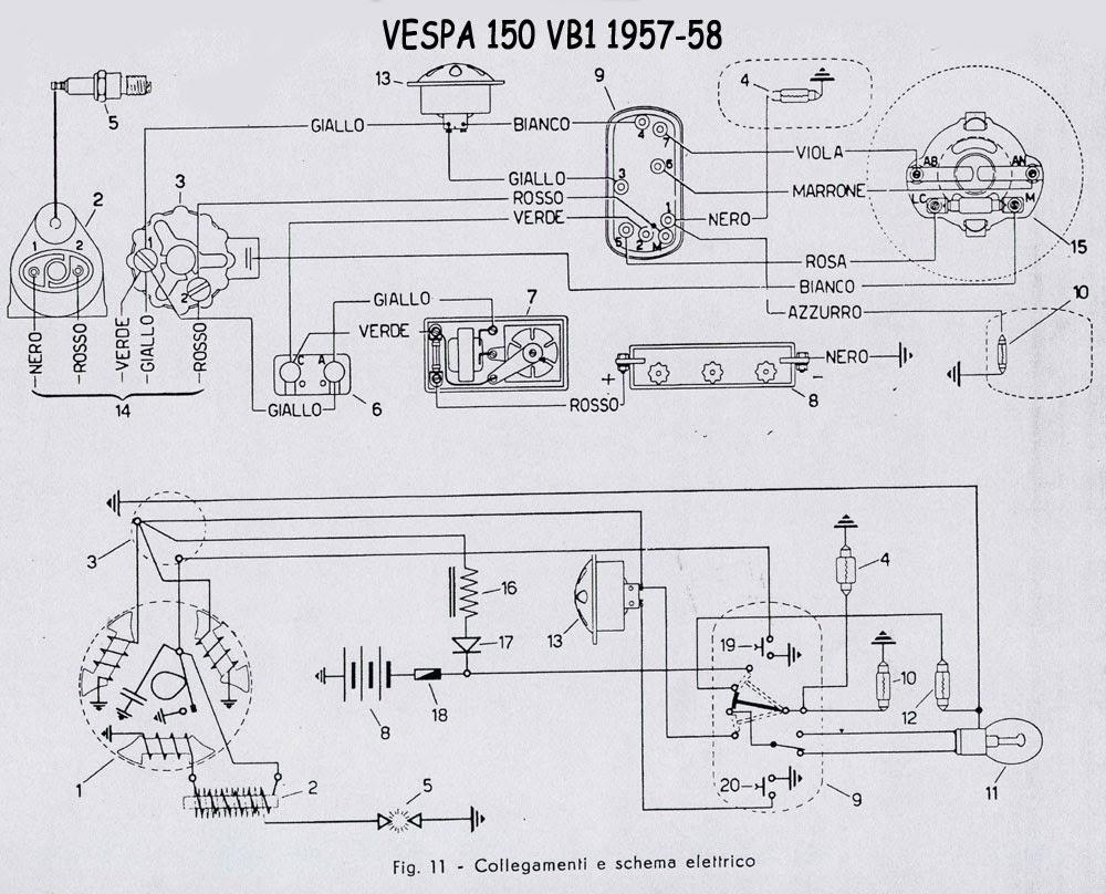 Schemi Elettrici Os X: Impianto elettrico a vista fusibili