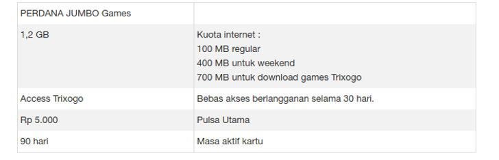harga-paket-games-tri-murah