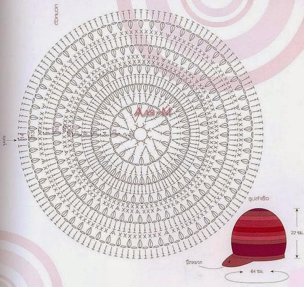 1d7572cc127de Patrones De Boinas A Crochet - BestHanukkahGifts.CO