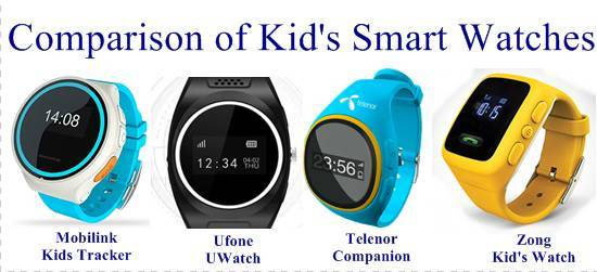 smart-watch-trackers