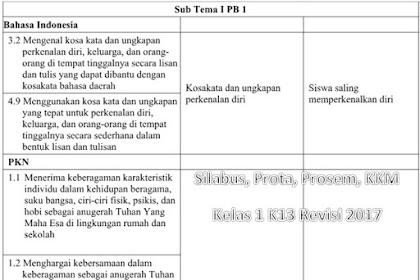 Kelas 1 Semester 1 SD/ MI Prota, Promes, KKM dan Silabus K13 Revisi 2017