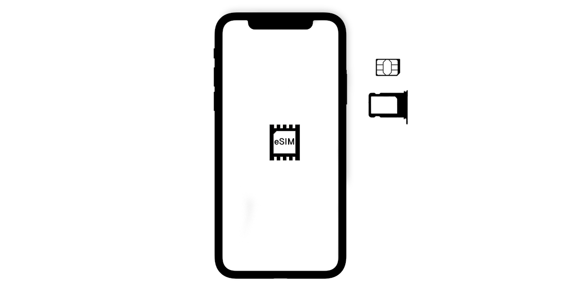 Which countries and carriers support the iPhone XS eSIM