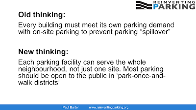 Walkable Parking: How to Create Park-Once-and-Walk Districts