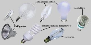 Terminología usada en la Ilumininación Eléctrica