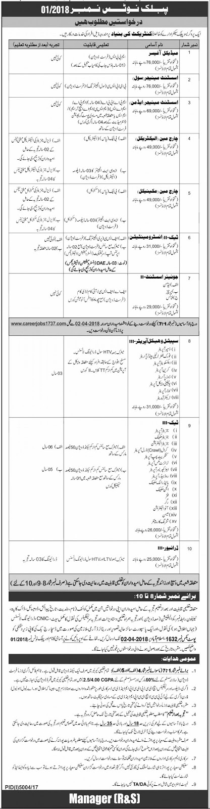 Jobs In Public Sector Organization Islamabad 2018 for Technical Operators and others