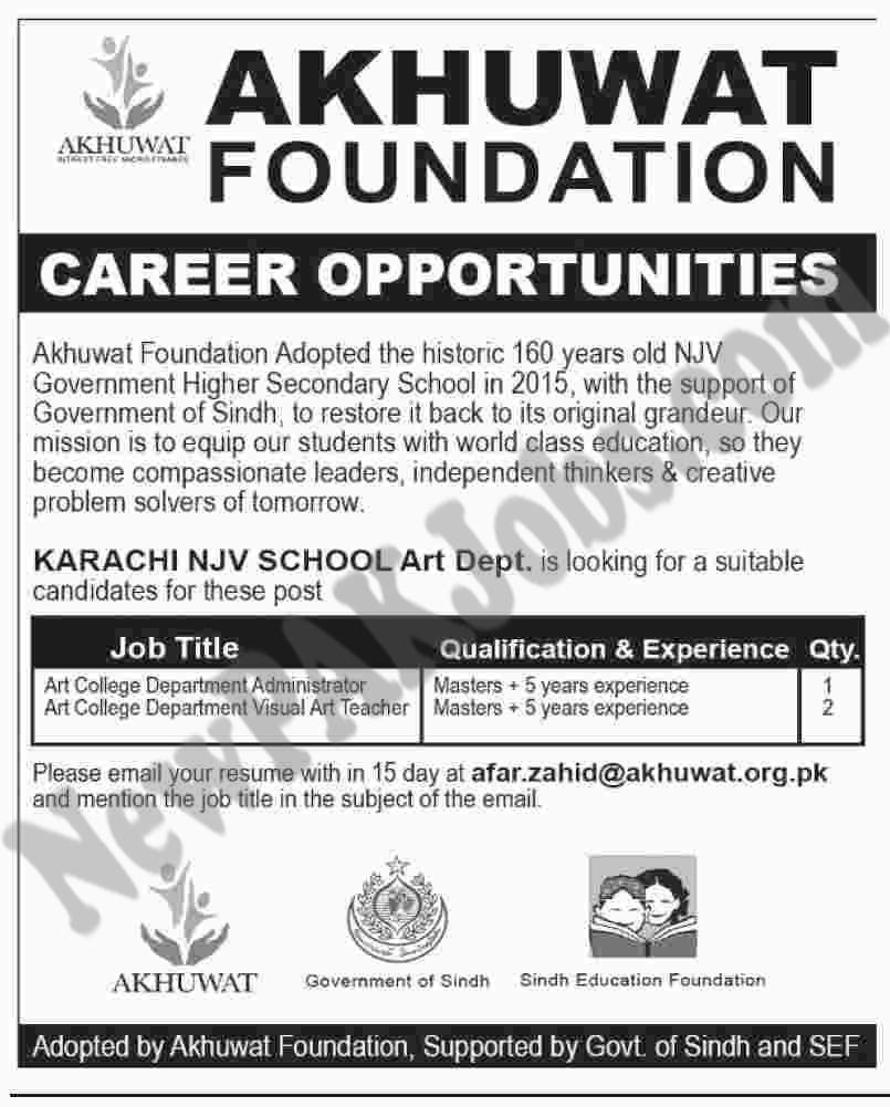 Akhuwat Foundation Jobs in Karachi 2018