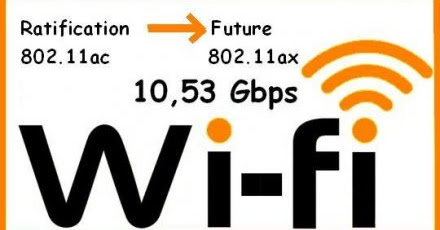 Is 802.11ax High Efficiency Specification, Future of WiFi ?