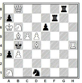 Problema de mate en 2 compuesto por Andreï Lubosov (Probleemblad 1986)